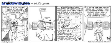 99.9% Uptime